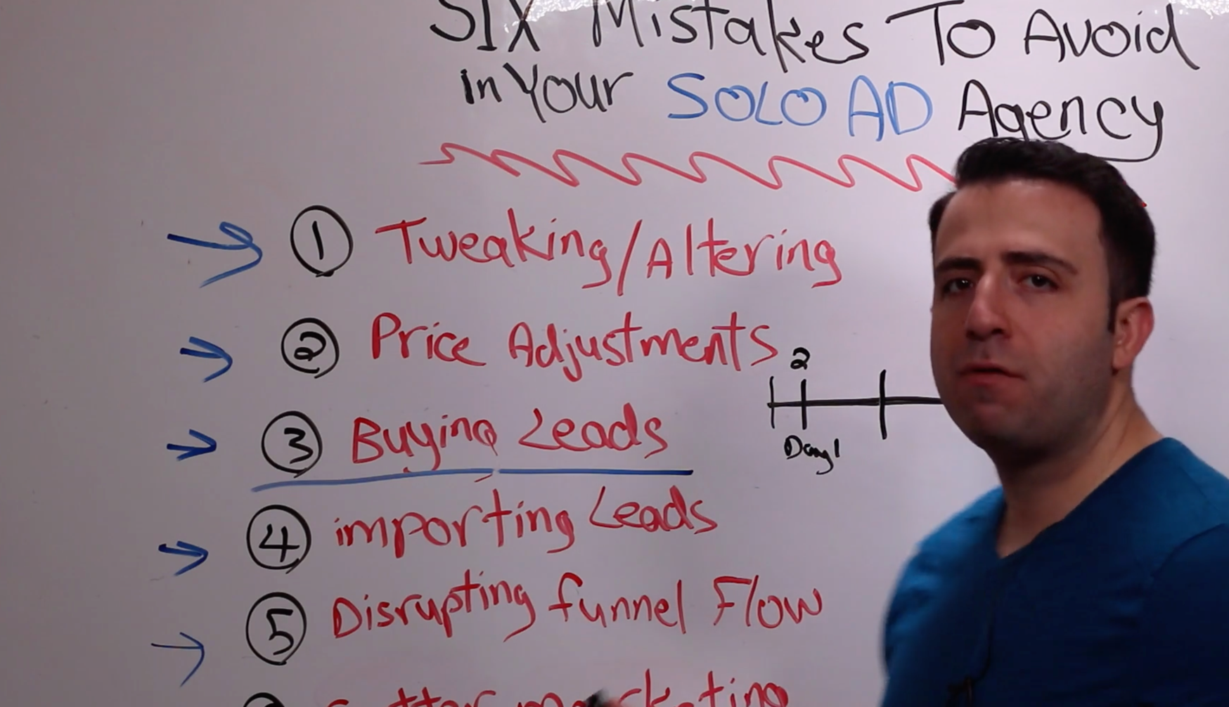 SIX Mistakes To Avoid In Your Solo Ads Business